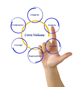 Resilience and Core Values